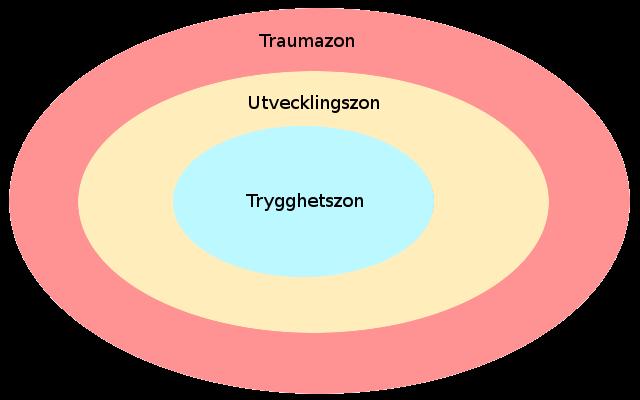 zoner1