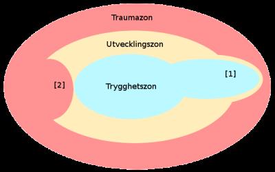 zoner2