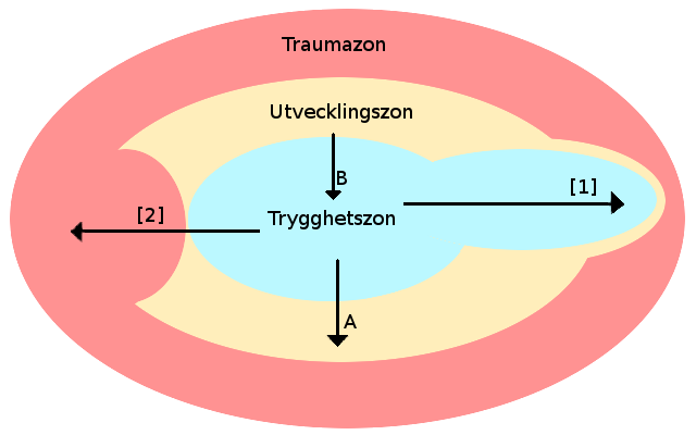 zoner3